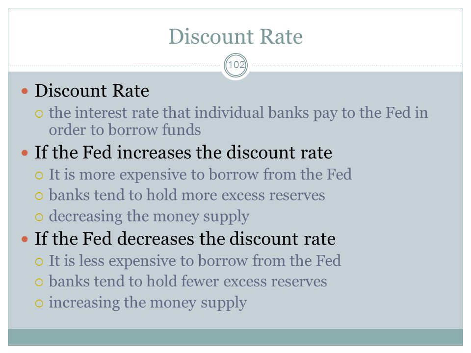 Discount Rate Discount Rate If the Fed increases the discount rate