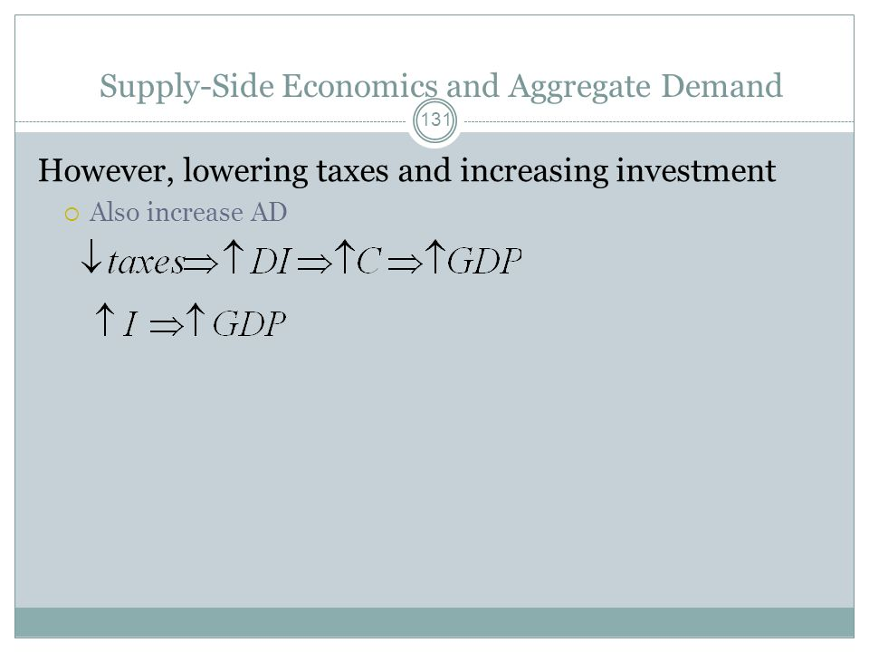 Supply-Side Economics and Aggregate Demand
