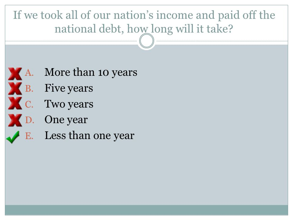 If we took all of our nation's income and paid off the national debt, how long will it take