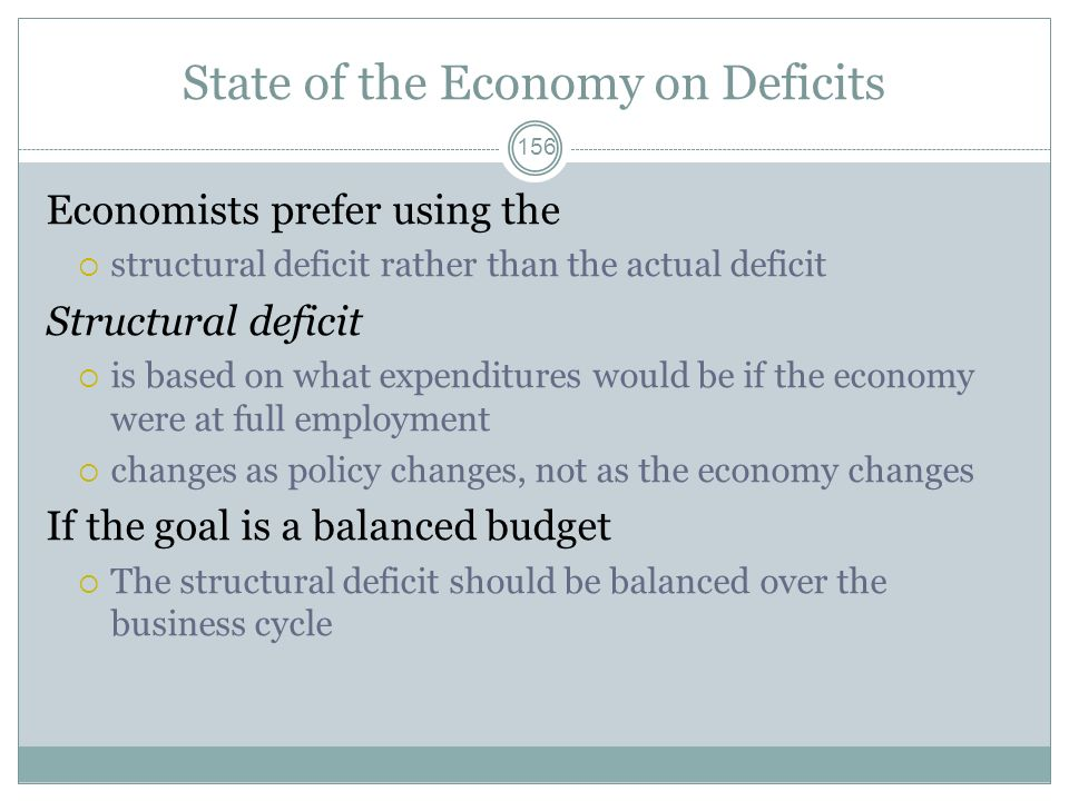 State of the Economy on Deficits