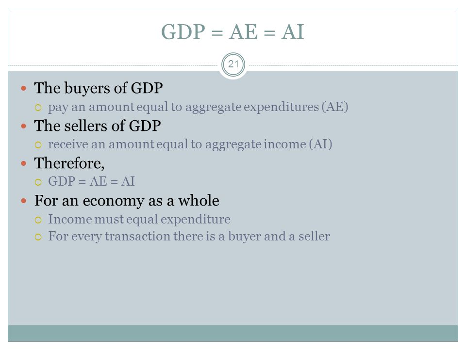 GDP = AE = AI The buyers of GDP The sellers of GDP Therefore,