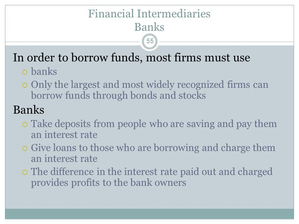Financial Intermediaries Banks