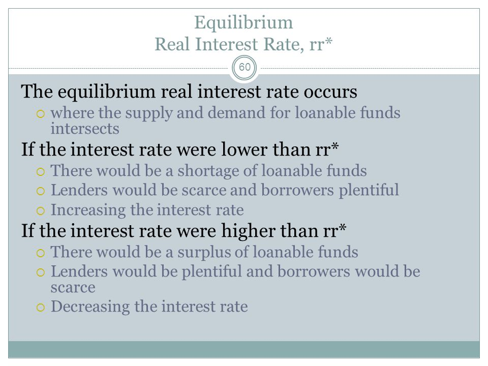Equilibrium Real Interest Rate, rr*