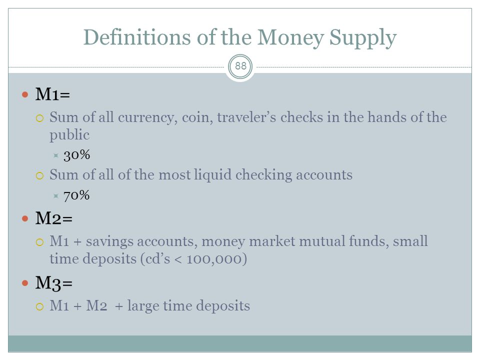 Definitions of the Money Supply
