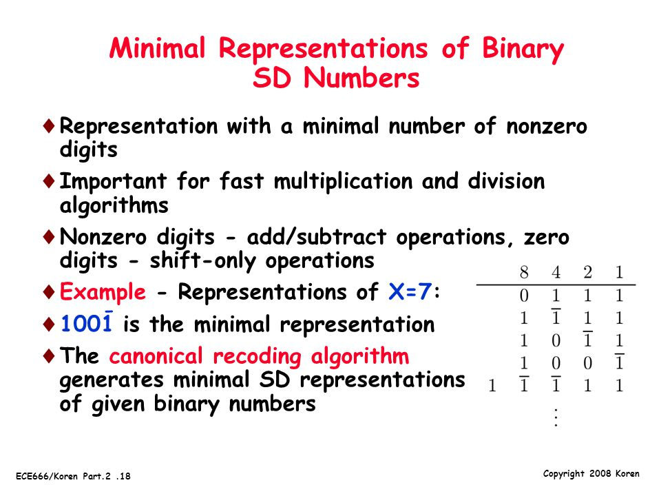 Minimal Representations of Binary SD Numbers