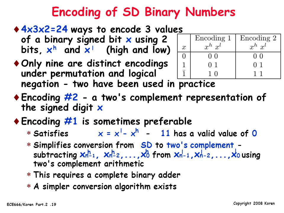 Encoding of SD Binary Numbers