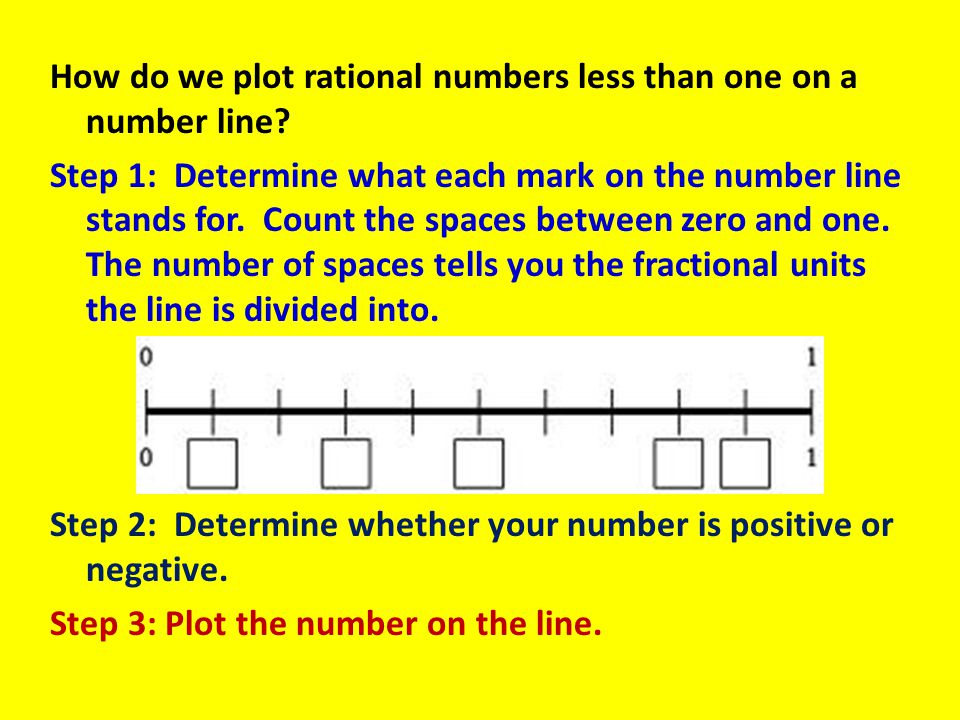 How do we plot rational numbers less than one on a number line