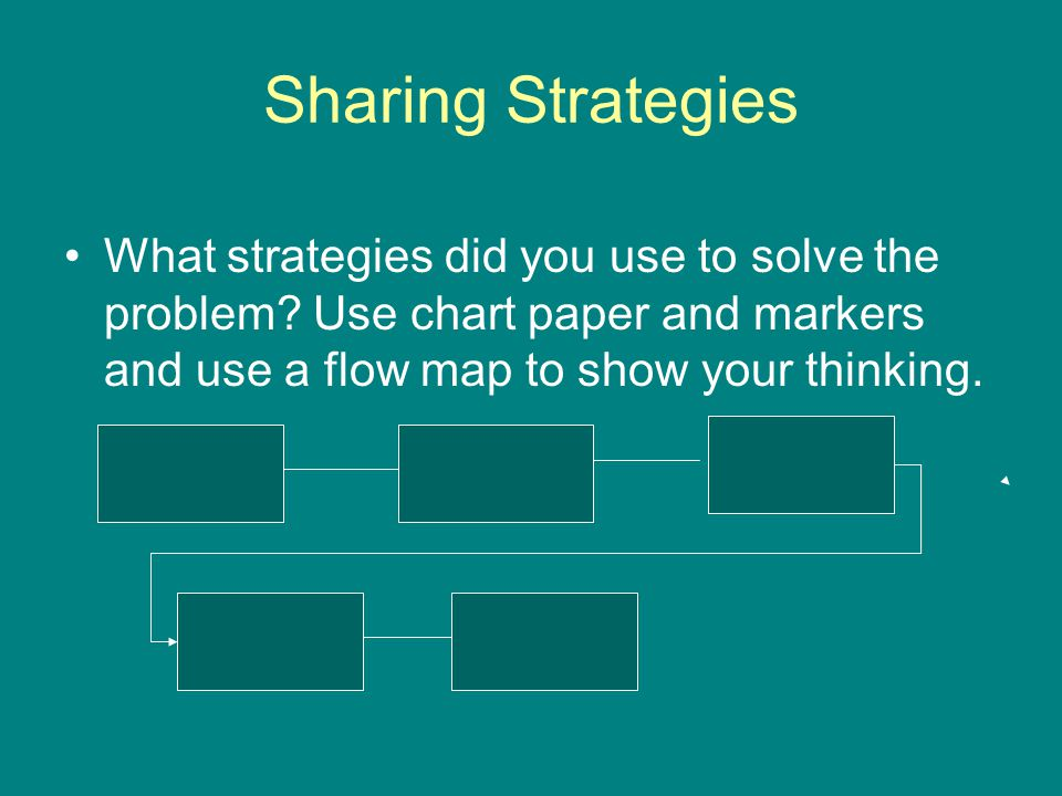 Sharing Strategies What strategies did you use to solve the problem.
