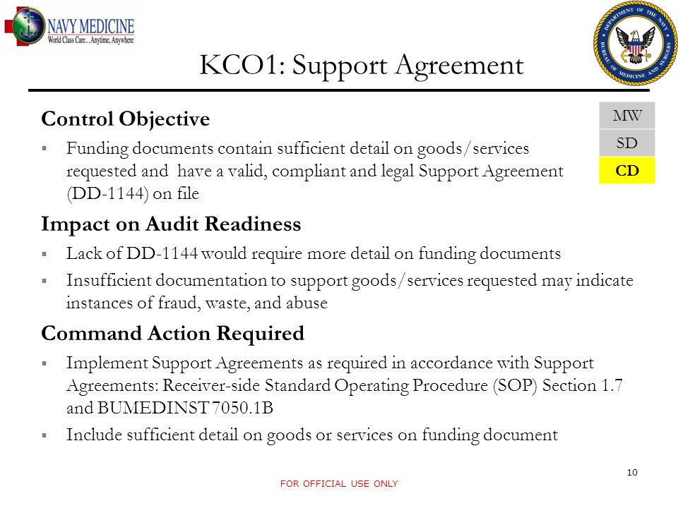 KCO1: Support Agreement