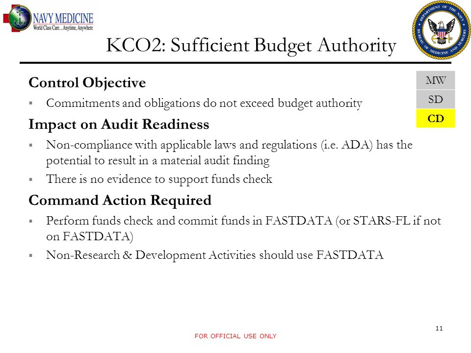 KCO2: Sufficient Budget Authority