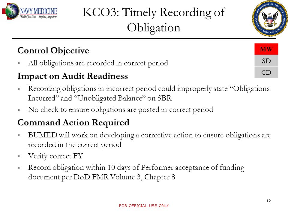 KCO3: Timely Recording of Obligation