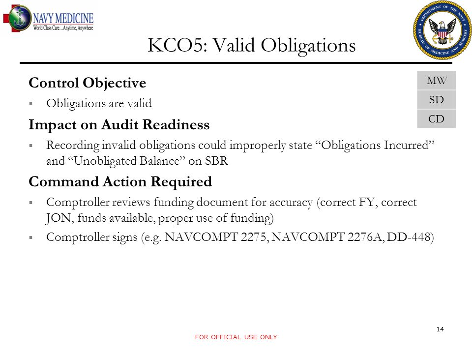 KCO5: Valid Obligations