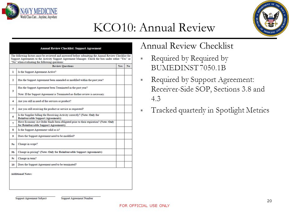 KCO10: Annual Review Annual Review Checklist