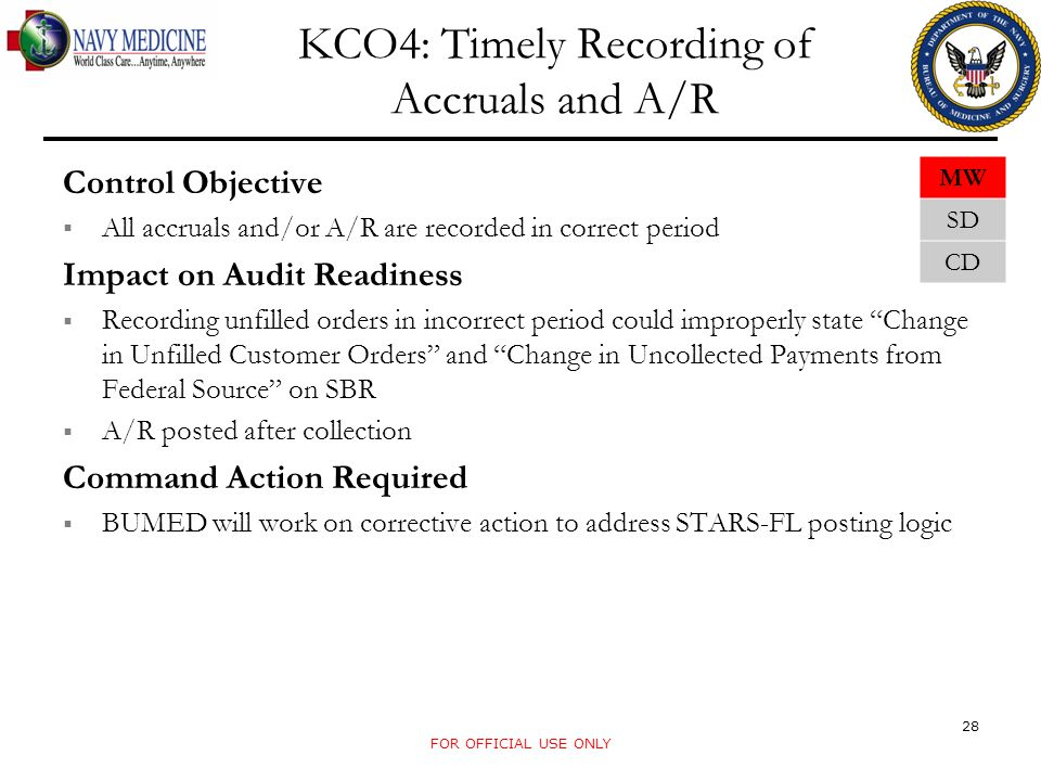 KCO4: Timely Recording of Accruals and A/R