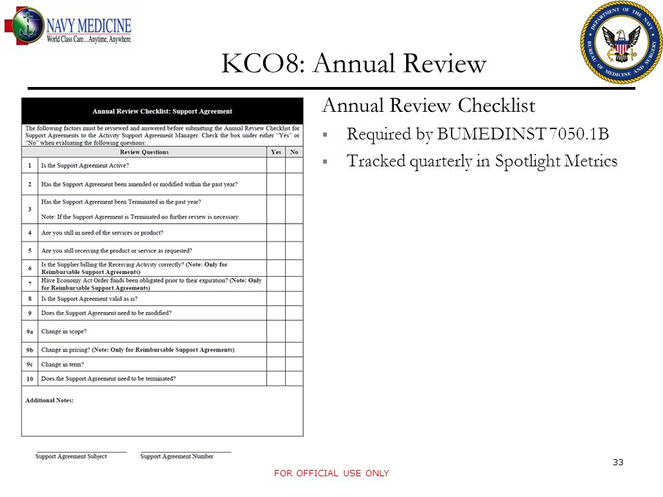 KCO8: Annual Review Annual Review Checklist