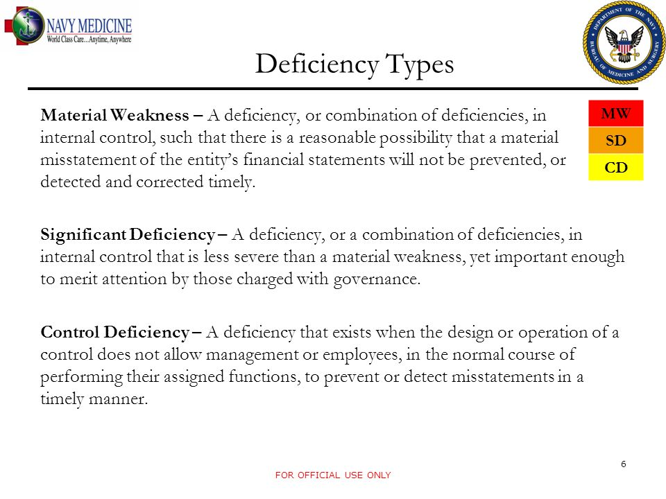 Deficiency Types
