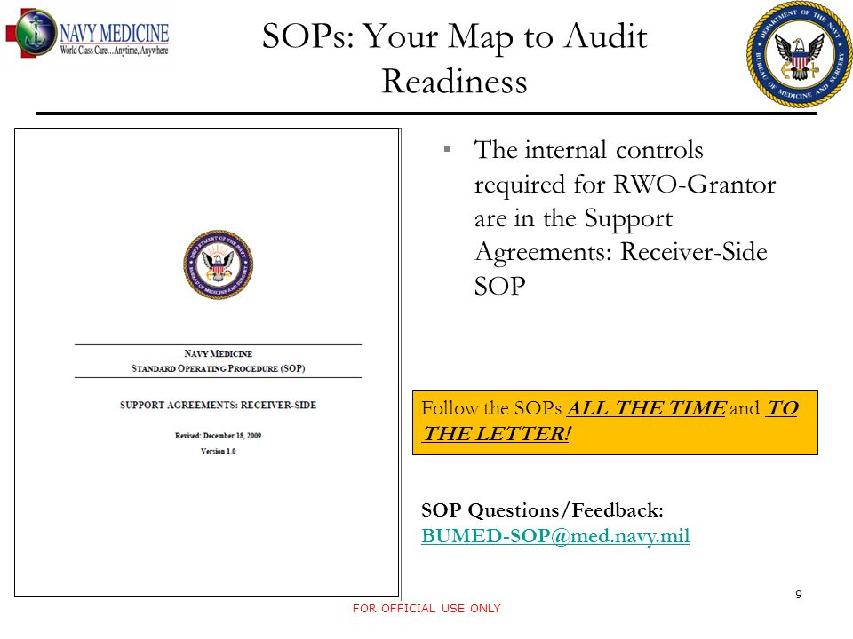 SOPs: Your Map to Audit Readiness