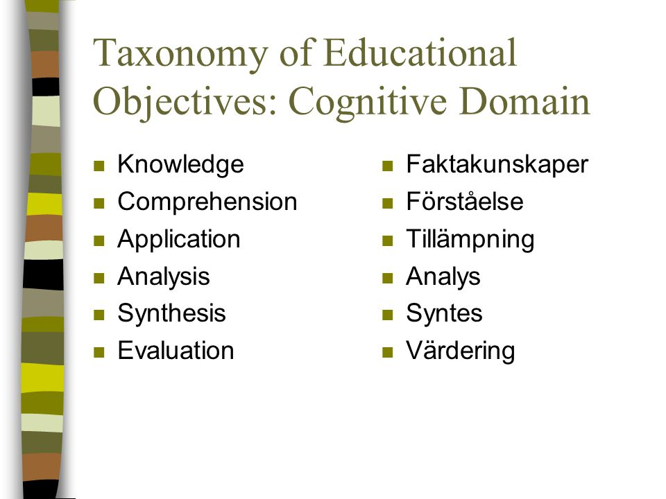 Taxonomy of Educational Objectives: Cognitive Domain