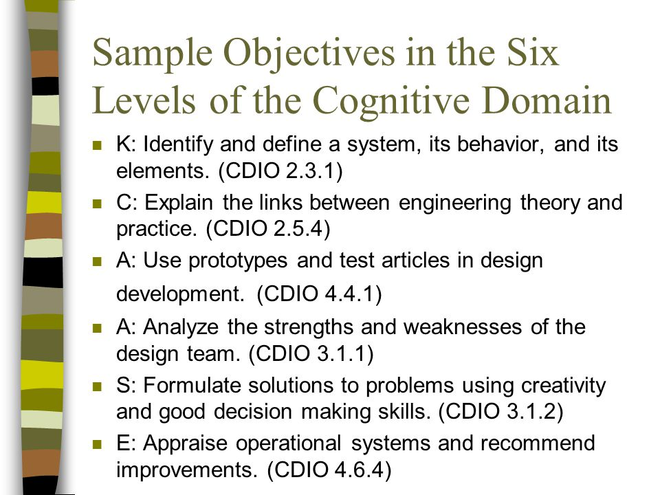 Sample Objectives in the Six Levels of the Cognitive Domain