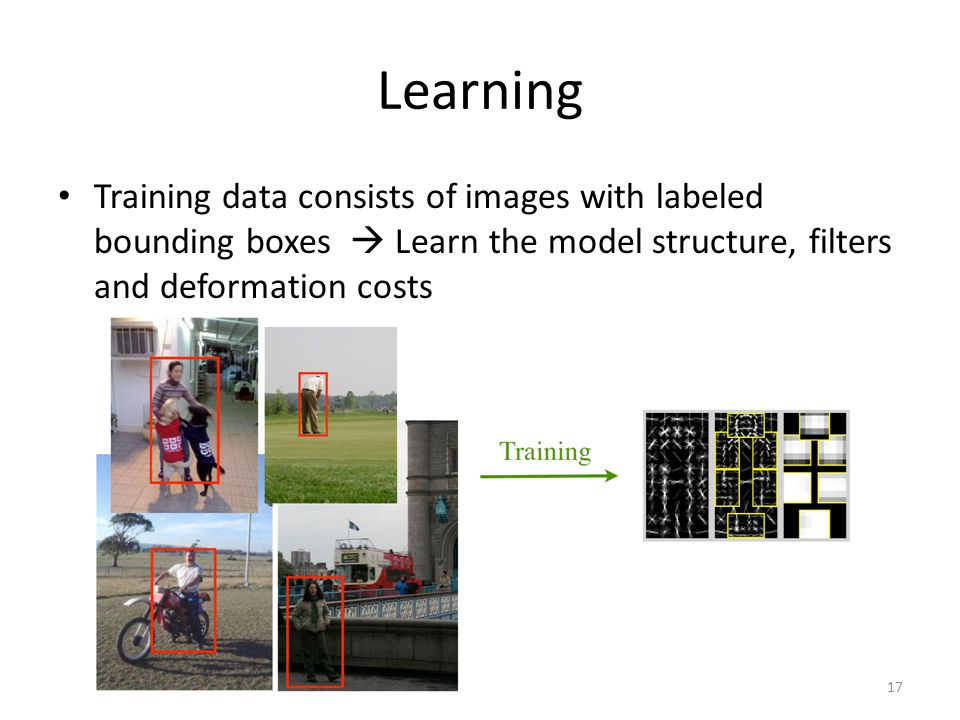 Learning Training data consists of images with labeled bounding boxes  Learn the model structure, filters and deformation costs.