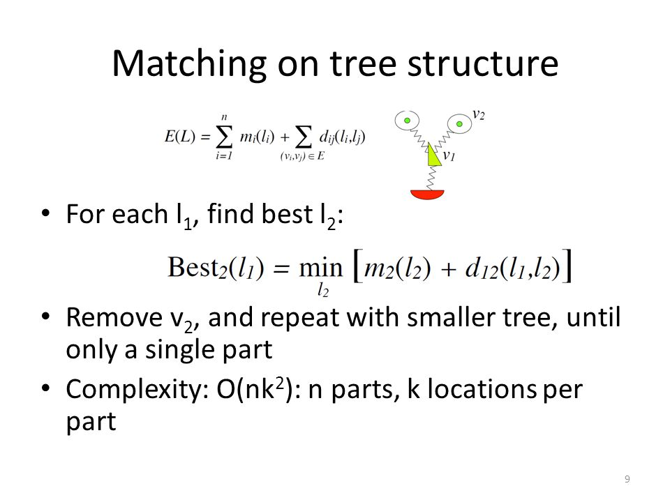 Matching on tree structure