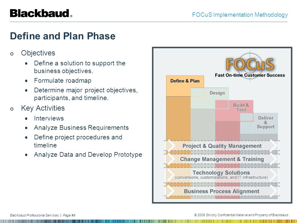 Define and Plan Phase Objectives Key Activities