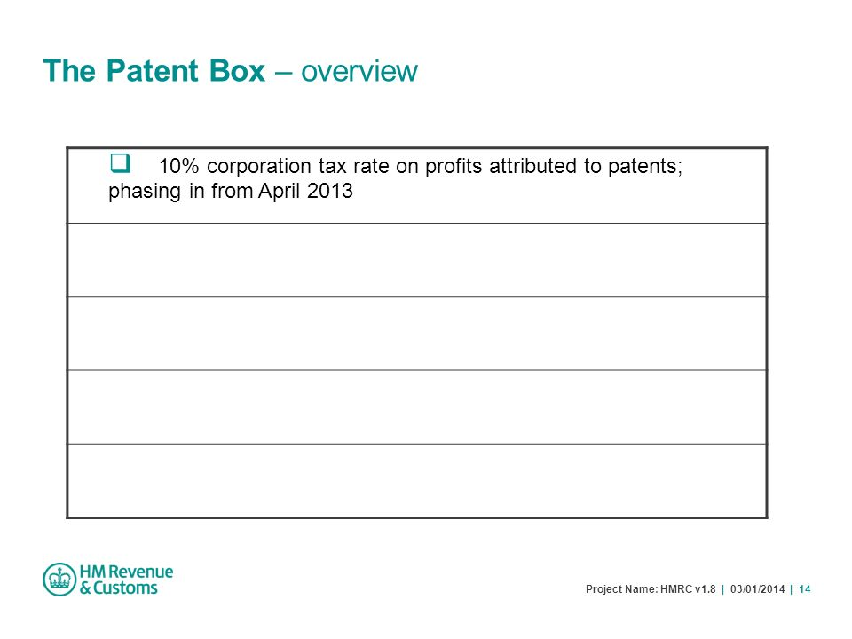 The Patent Box – overview