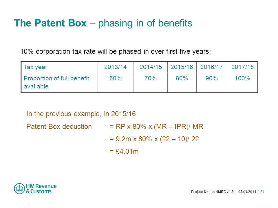 The Patent Box – phasing in of benefits