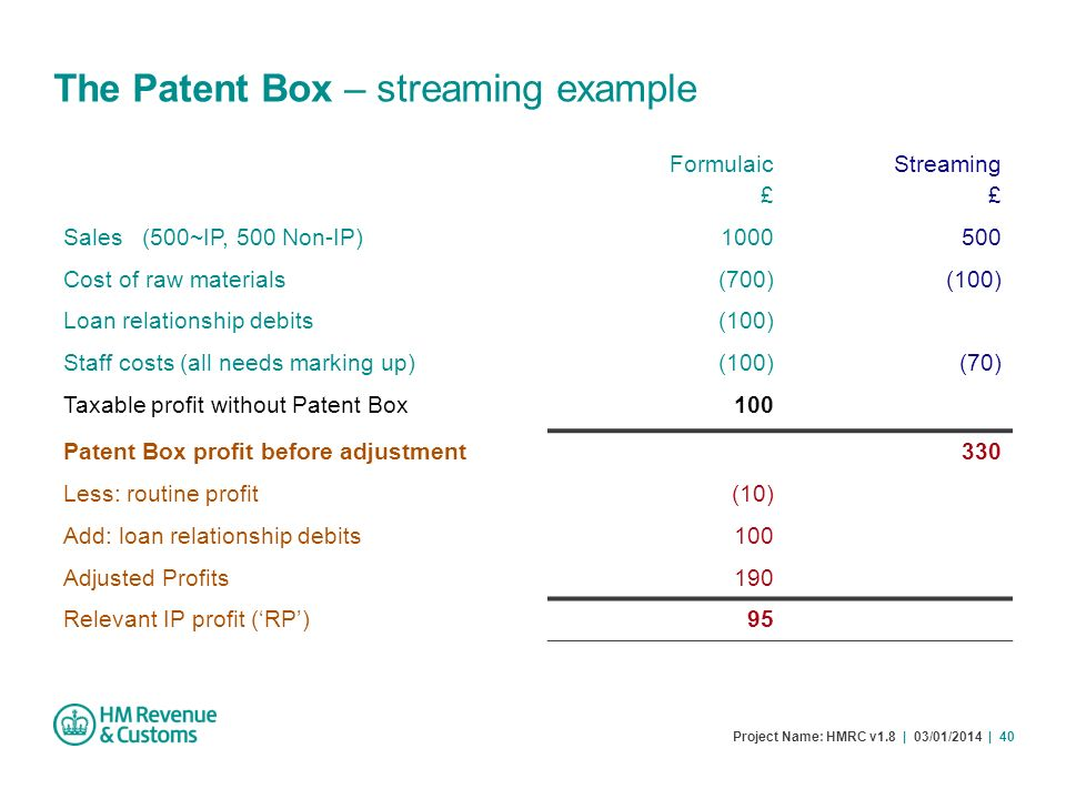 The Patent Box – streaming example