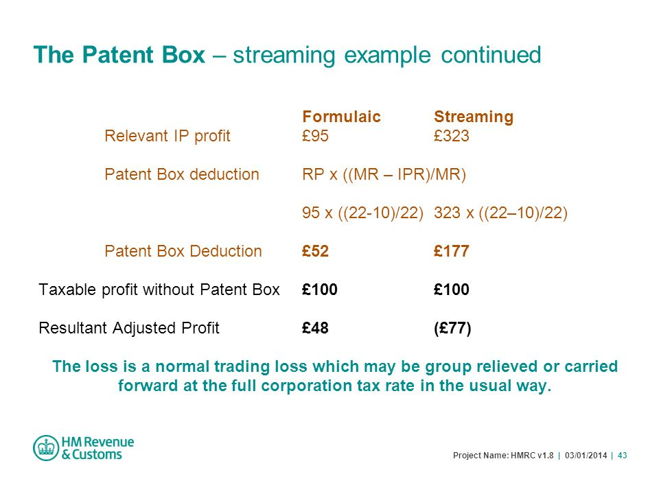 The Patent Box – streaming example continued