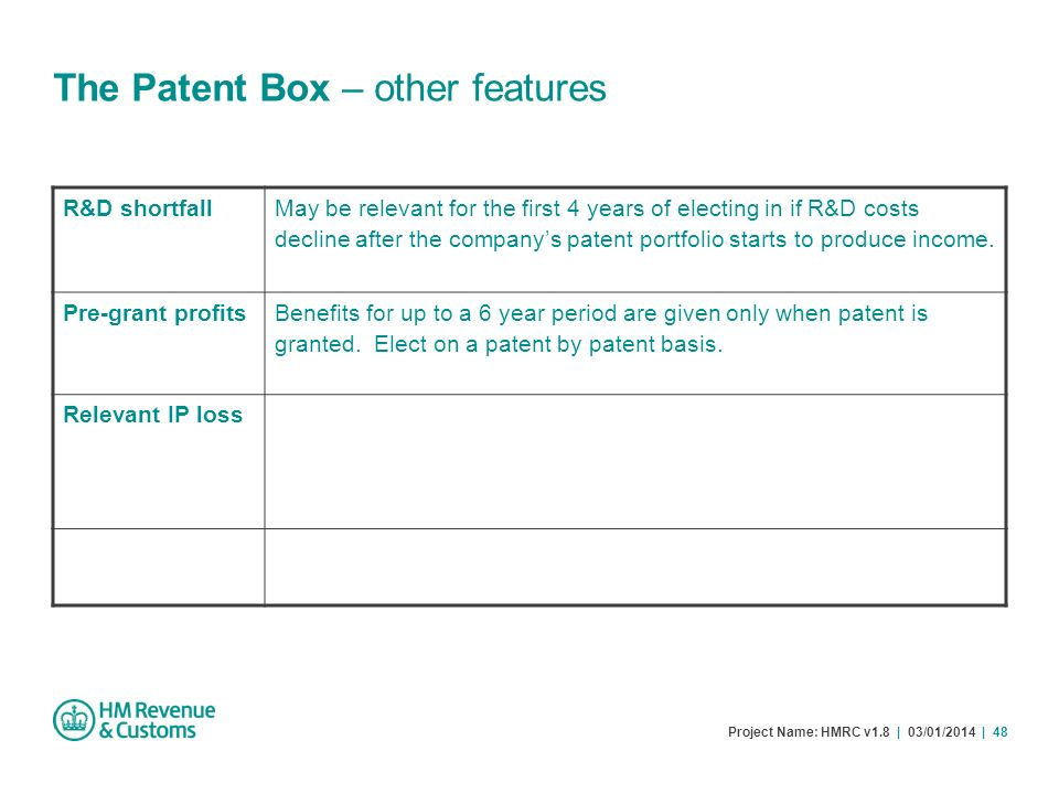 The Patent Box – other features
