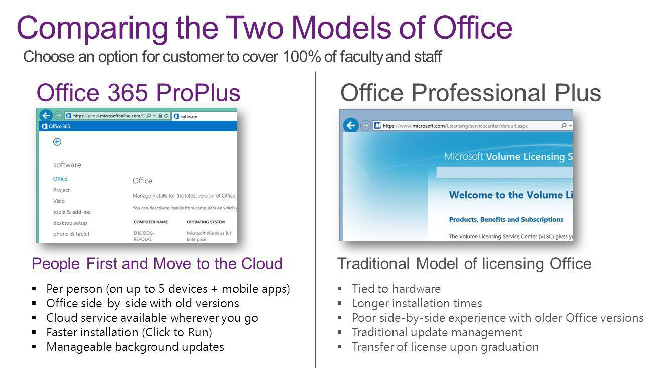 Comparing the Two Models of Office
