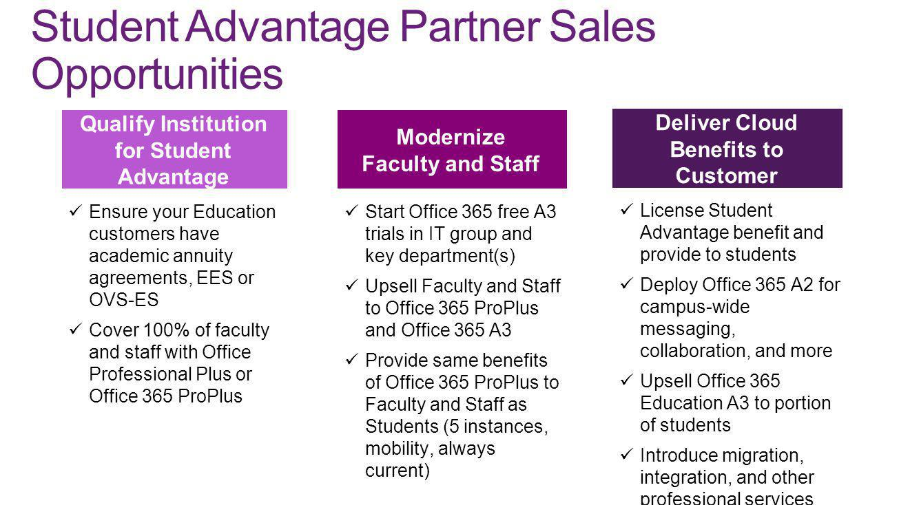 Student Advantage Partner Sales Opportunities