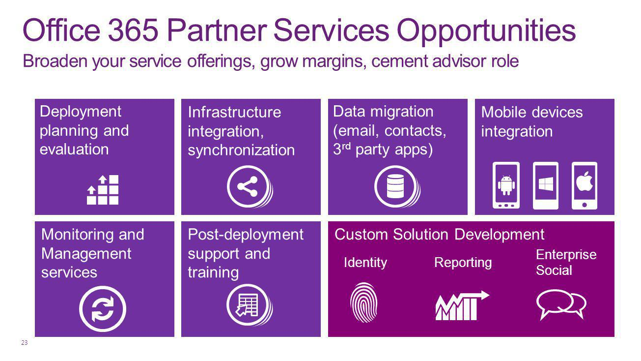 Office 365 Partner Services Opportunities
