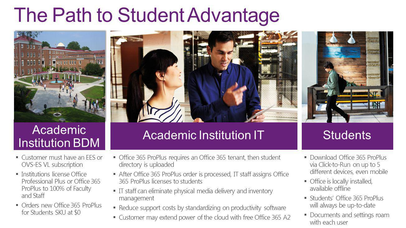 The Path to Student Advantage
