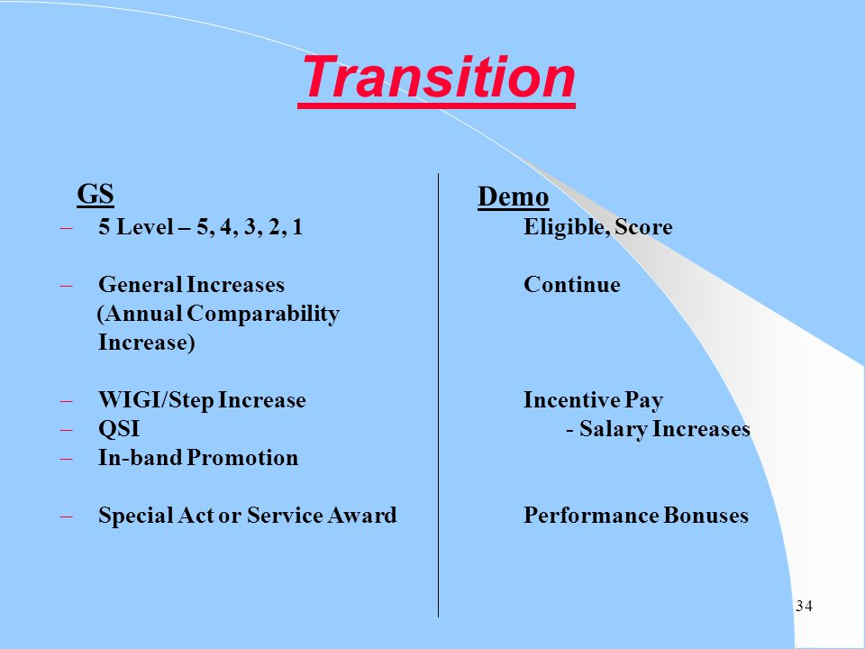 Transition GS Demo 5 Level – 5, 4, 3, 2, 1 General Increases