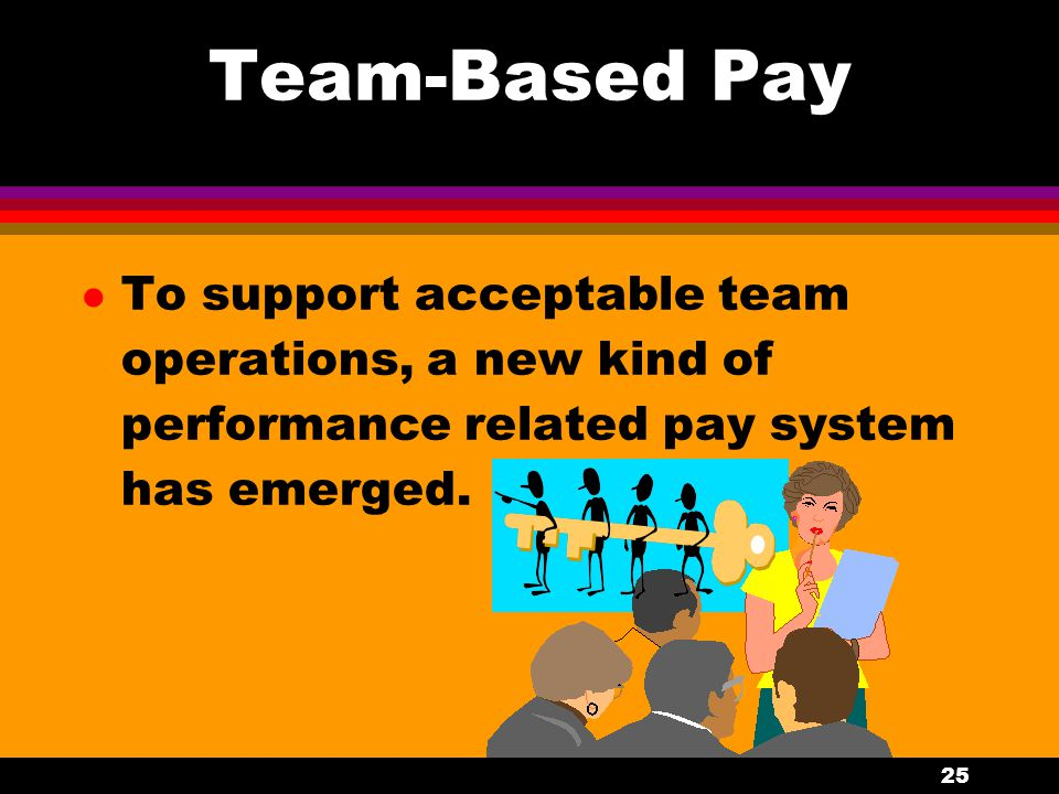 Team-Based Pay To support acceptable team operations, a new kind of performance related pay system has emerged.
