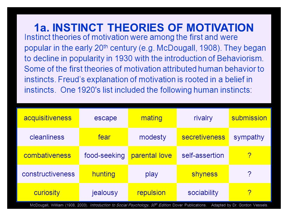 1a. INSTINCT THEORIES OF MOTIVATION