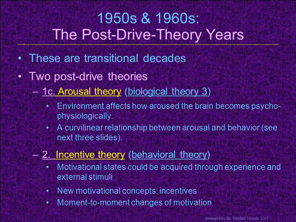 1950s & 1960s: The Post-Drive-Theory Years