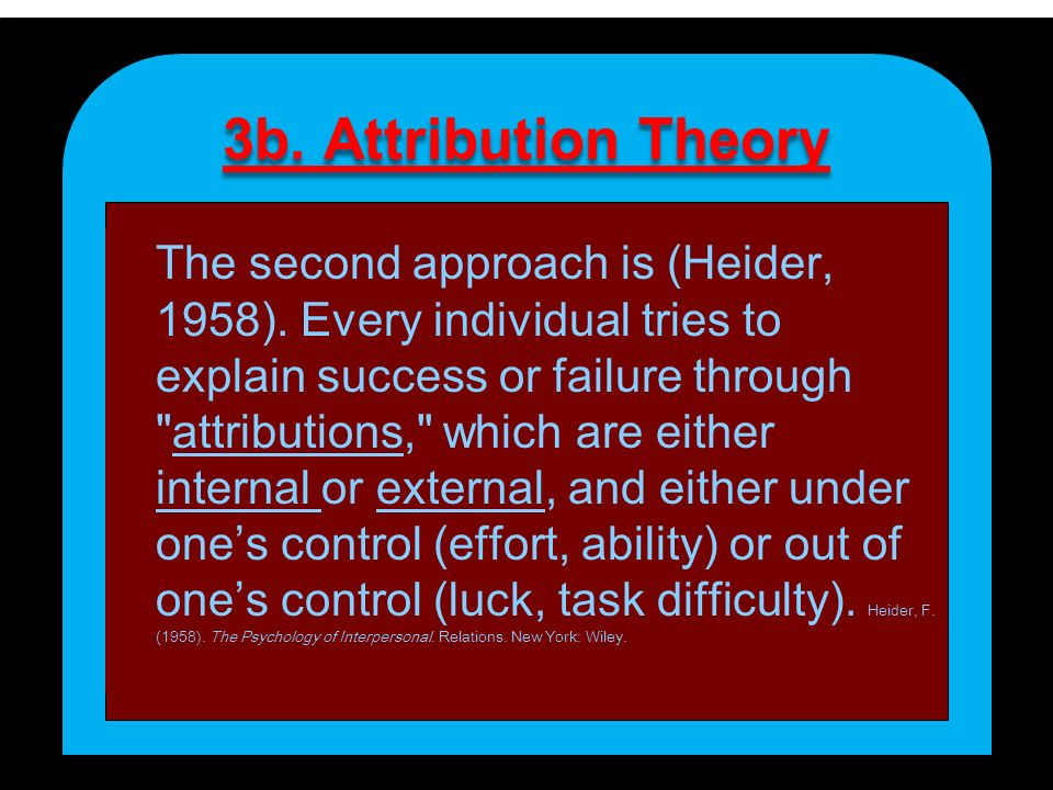 3b. Attribution Theory
