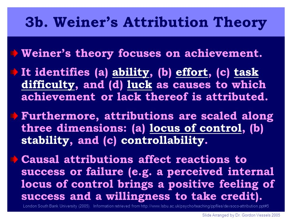 3b. Weiner's Attribution Theory