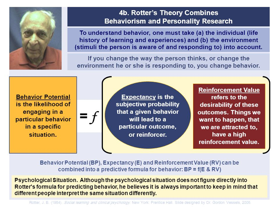 4b. Rotter's Theory Combines