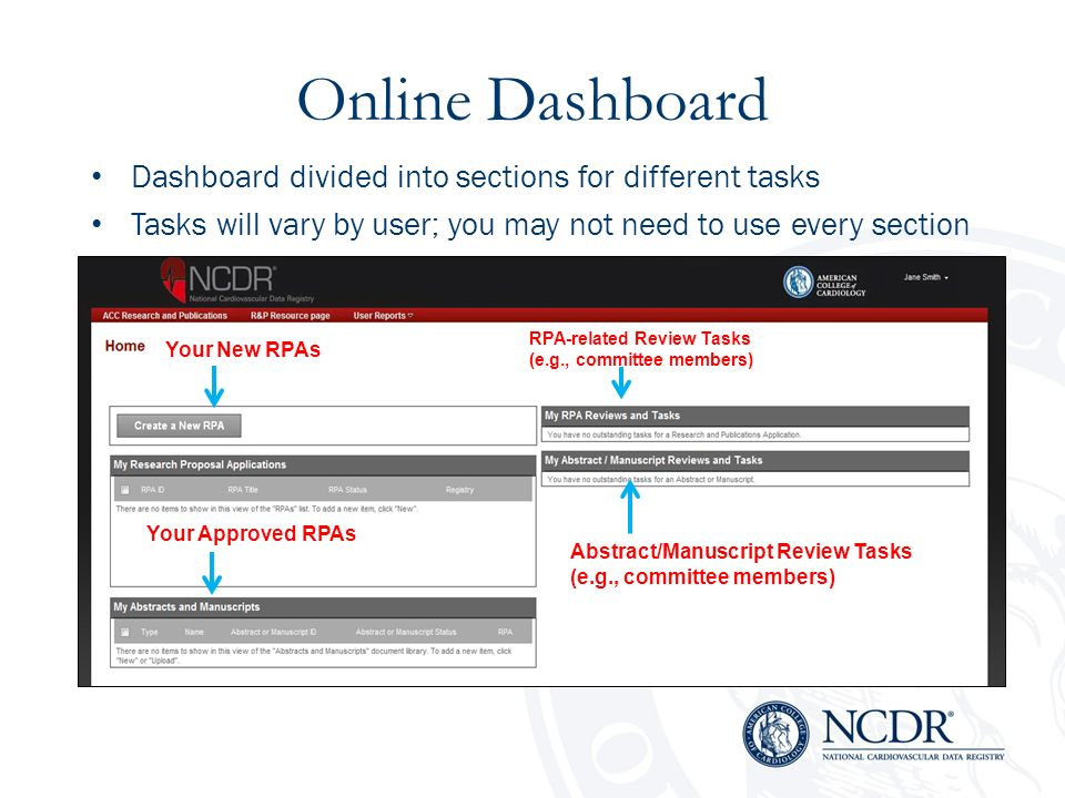 Online Dashboard Dashboard divided into sections for different tasks