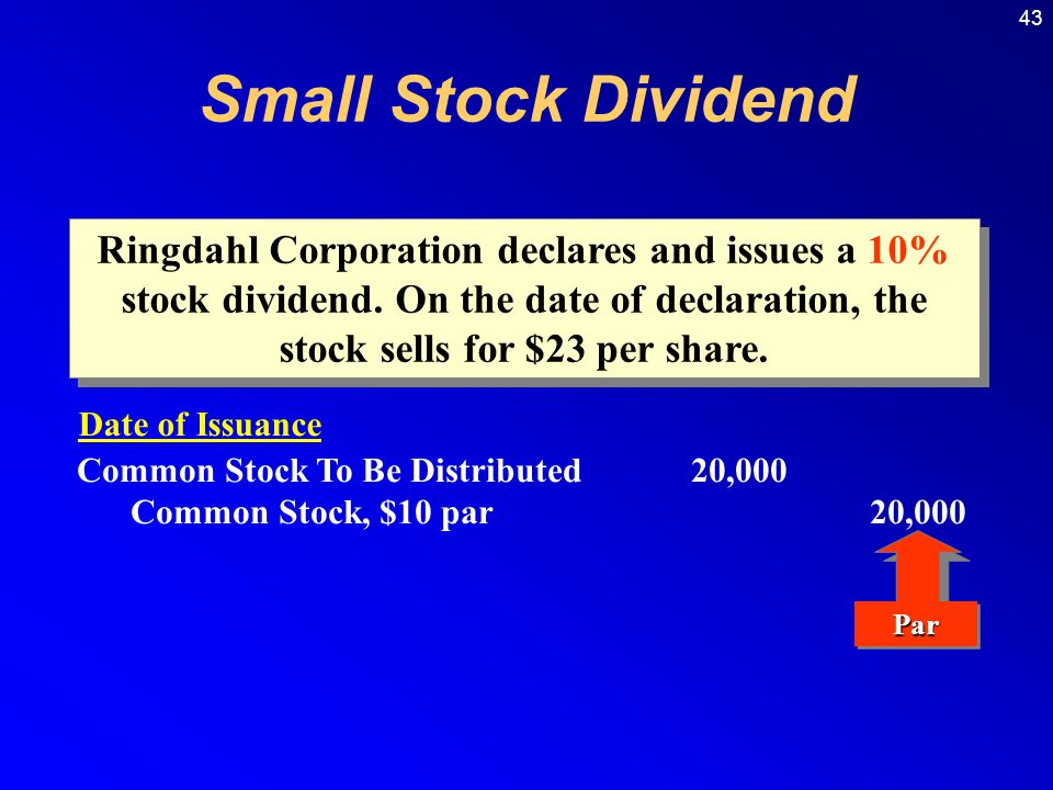 Small Stock Dividend Ringdahl Corporation declares and issues a 10% stock dividend. On the date of declaration, the stock sells for $23 per share.