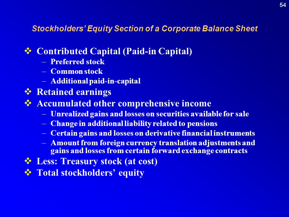 Stockholders' Equity Section of a Corporate Balance Sheet