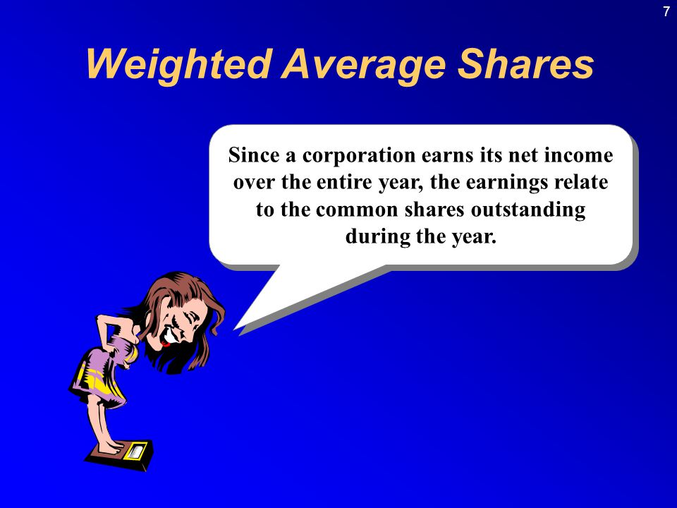 Weighted Average Shares