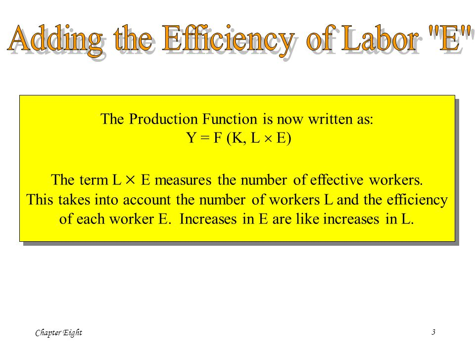 Adding the Efficiency of Labor E