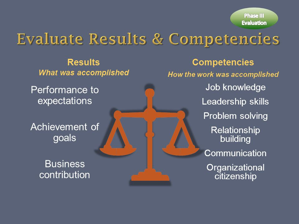Evaluate Results & Competencies