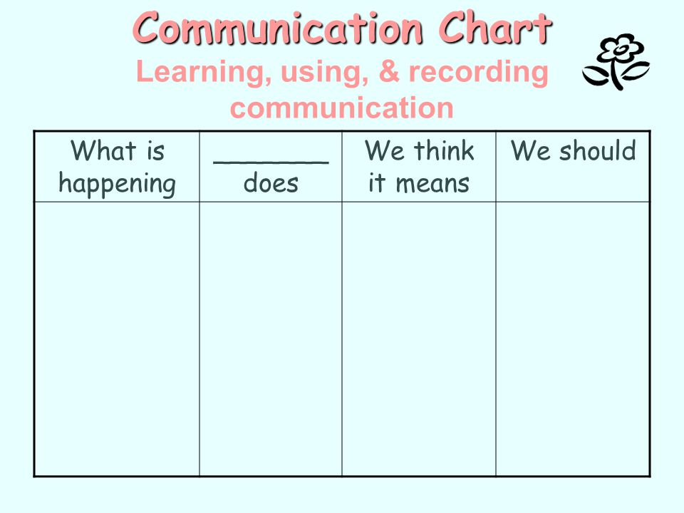 Communication Chart Learning, using, & recording communication