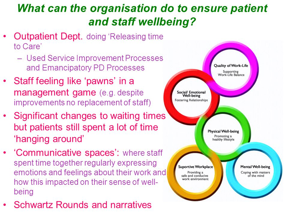 What can the organisation do to ensure patient and staff wellbeing